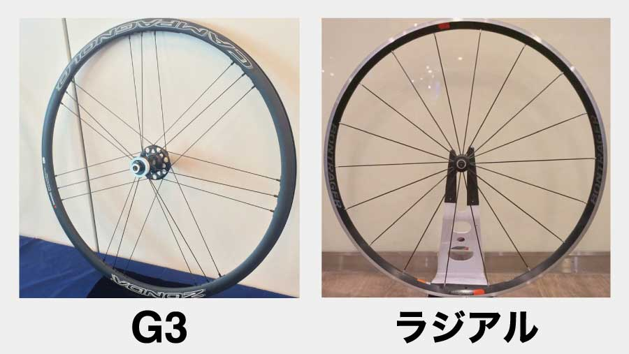 G3組みとラジアル組みの違い