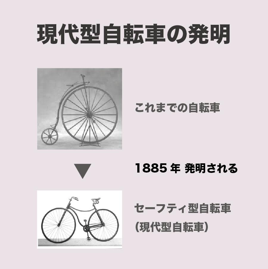 1885年、初めて現代型自転車(セーフティ型)が発明